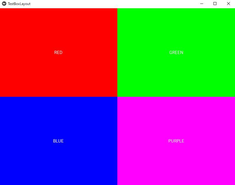 四つに分割したBoxLayoutの画像